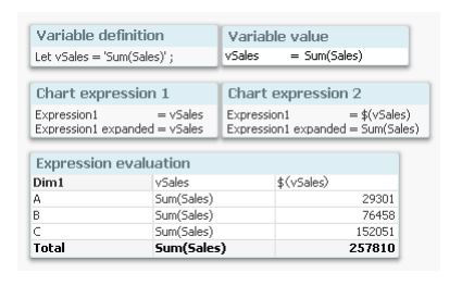 Great Tutorials To Learn Qlikview Online For Free-qlikview-variables